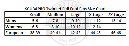 scp-twin-jet-fullfoot-size-chart